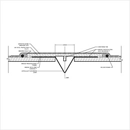 Joint and Rebar-Centered Protection Plate