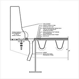Steel Deck Waterproofing with Asphalt Overlay