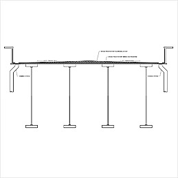Steel Deck Waterproofing with Sloped Ballast Mat